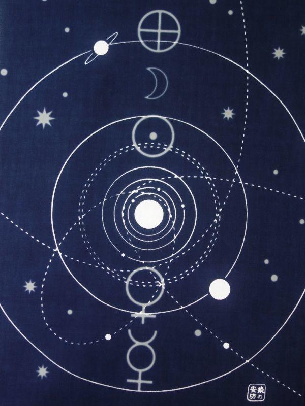 画像1: 手ぬぐい 惑星 ネイビー (1)