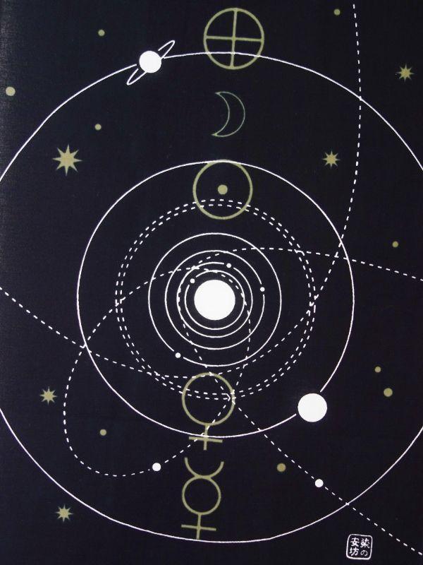 画像1: 手ぬぐい 惑星 ブラック (1)